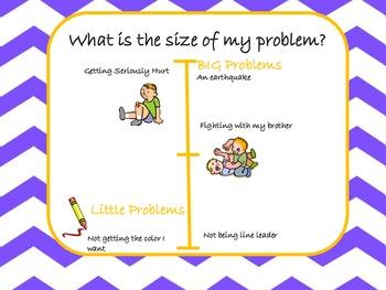 Size of problem