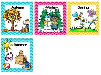 Calendar Routine Card Labels Chevron- teal, pink, & Yellow