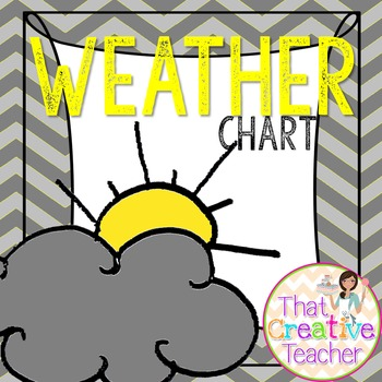 Calendar Time Weather Chart