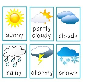Calendar Weather Graphing