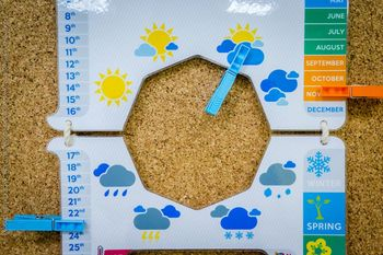 Calendar + weather chart