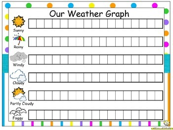 Calendar/Weather Set ~ Bright Polka Dots & Stripes