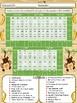 Calendario Periodo de Capacitación 2017-18 Cute Monkey