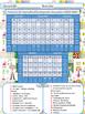 Calendario Periodo de Capacitación Ciencias 2016-17