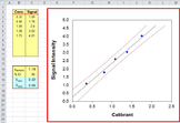 Calibration Curve Template