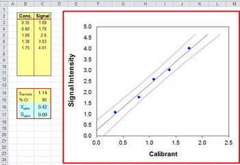 Calibration Curve Template
