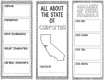 California - State Research Project - Interactive Notebook