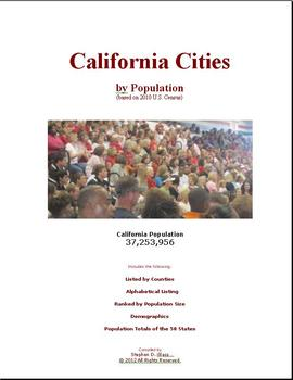 California Cities by Population