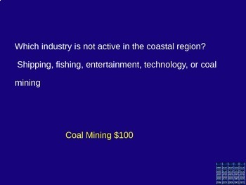 California Coastal Region Jeopardy
