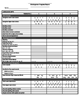 California Common Core Standards Kindergarten Progress Report
