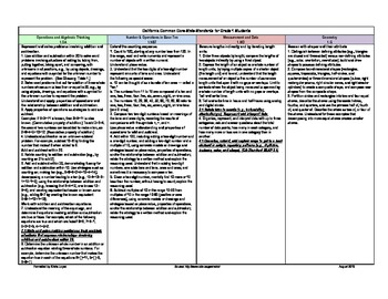 California Common Core State Standards for Math Handout - 1st Grade