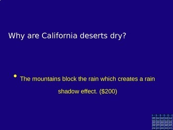California Desert Region Jeopardy