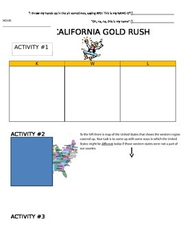 California Gold Rush Introduction