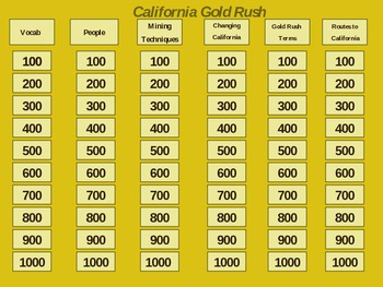 California Gold Rush Trivia Game