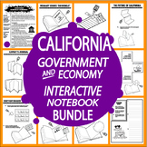 California Government Bundle of NINE Literacy-Based Lessons
