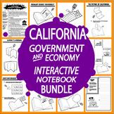California Government & Economy Bundle – 9 California History 4th Grade Lessons