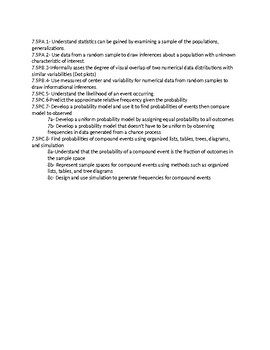California Grade 6, 7, and 8 Standards Summarized