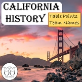 California History Table Point Team Names