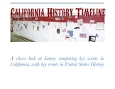 California History Timeline - A Class Project