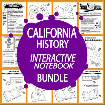 California History Bundle – SEVEN California State Study Lessons!