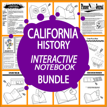 California History 4th Grade State Study Bundle–All Content–No Textbook Needed