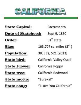 California Infographic