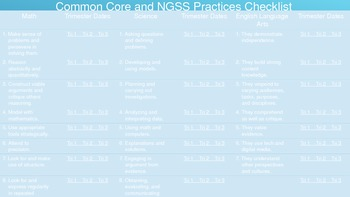 Common Core and NGSS Practices Checklist