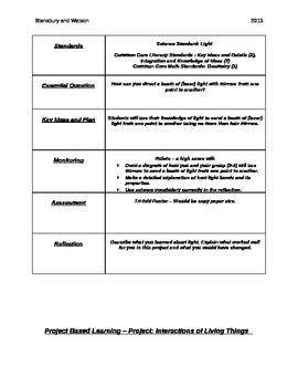 Common Core and California Integrated Science Projects for 8th Grade