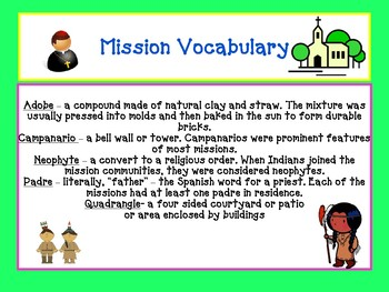 California Mission BOARD GAME - A FUN Way to Review CA Missions