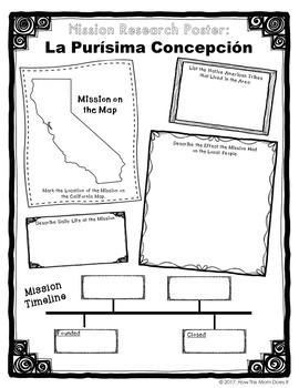 California Mission Research Project -  FREEBIE for La Purísima Concepción