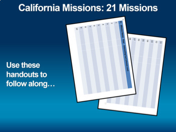 California Missions! Epic 45 slide PPT - visual, textual, engaging