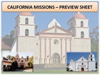 California Missions - Mini Unit
