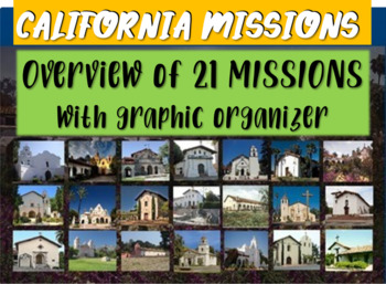 California Missions! (PART 2: 21 MISSIONS) - visual, textu