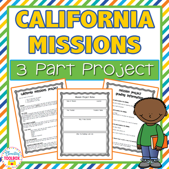California Missions Project