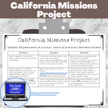 California Missions Project Rubric