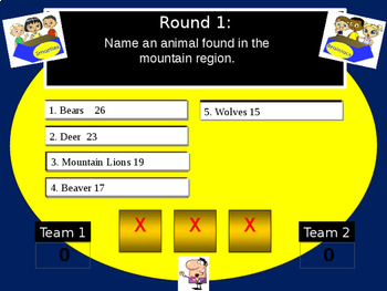 California Mountain Region Family Feud Game