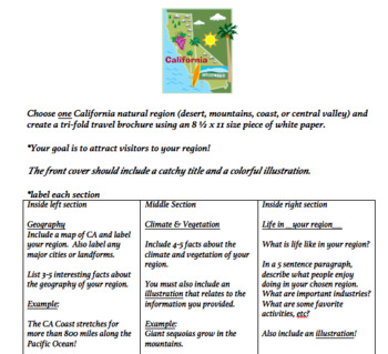 California Regions Travel Brochure
