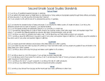 California Social Studies Standards - Second Grade Posters and Statement Cards