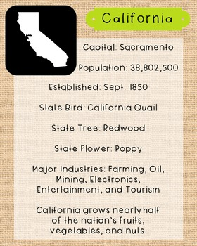 California State Facts and Symbols Class Decor, Government, Geography