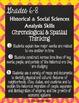 California State Social Studies Standards Posters