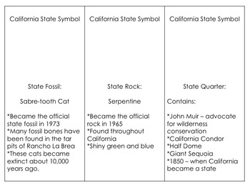 California State Symbol Fact Fans {30 facts}