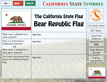 California State Symbols Interactive Digital Notebook For Google DriveR