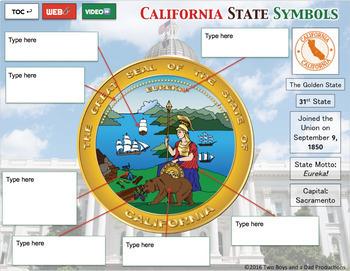 4th Grade California State Symbols Art Project