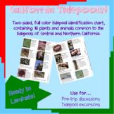 California Tidepool Identification Card