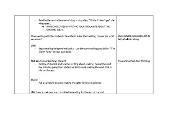 Calkins - Writing About Reading - Unit Plan