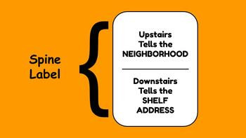 Call Numbers: Upstairs and Downstairs