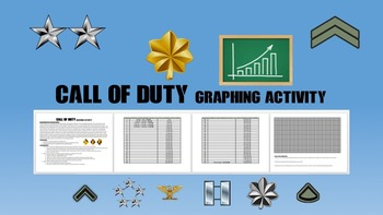 Call of Duty - Graphing Activity
