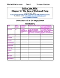 Call of the Wild: Chapter 2 Graphic Organizer Packet (3 pgs)