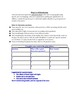 Call of the Wild: Chapter 4 Graphic Organizer Worksheet