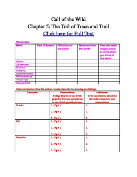 Call of the Wild: Chapter 5 Graphic Organizer Worksheet by A Plus ...